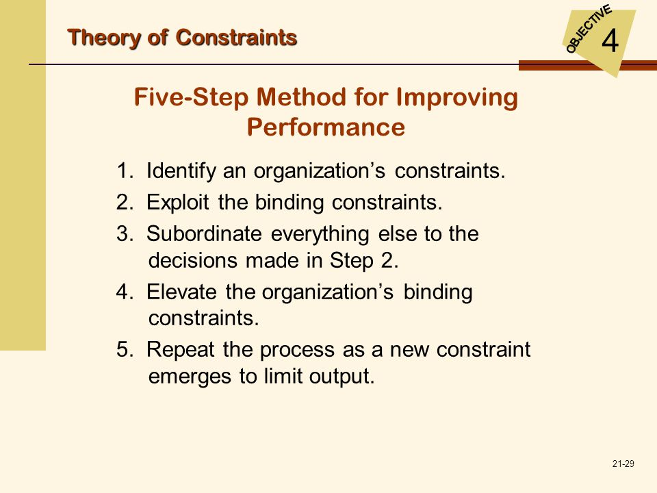 21-29 1. Identify an organization's constraints. 2. Exploit the binding constraints. 3. Subordinate everything else to the decisions made in Step 2. 4