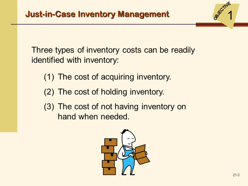 21-3 Three types of inventory costs can be readily identified with inventory: (1)The cost of acquiring inventory. (2)The cost of holding inventory. (3
