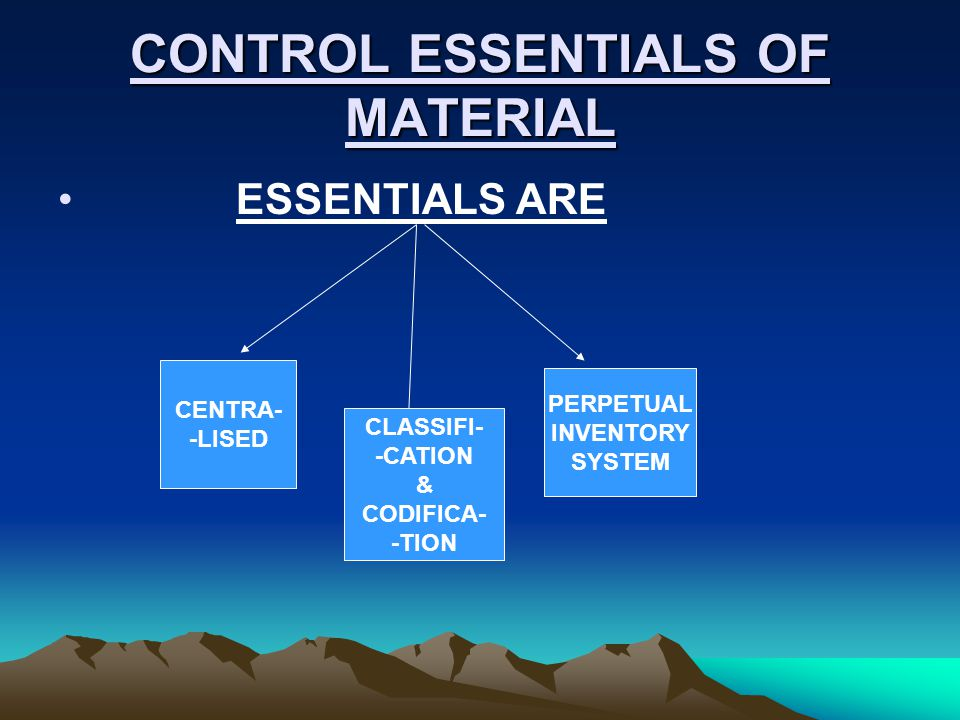 D) A.B.C Analysis of Material Control: ABC STANDS FOR ALWAYS BETTER CONTROL SYSTEM.