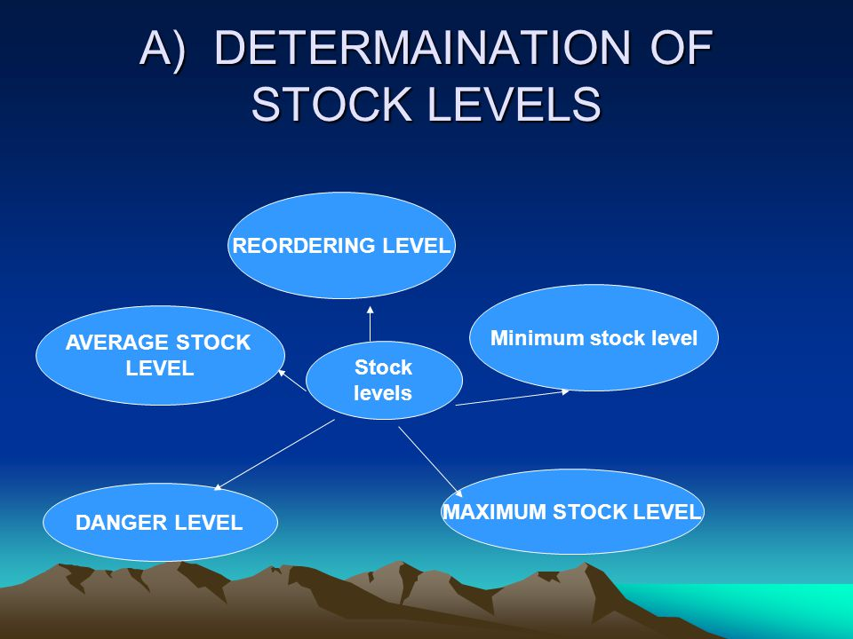 E) PERPETUAL INVENTORY SYSTEM IT IS A SYSTEM OF RECORDS MAINTAINED BY THE CONTROLLING DEPTT.,WHICH REFLECTS THE PHYSICAL MOVEMENT OF STOCKS AND THEIR CURRENT BALANCE.