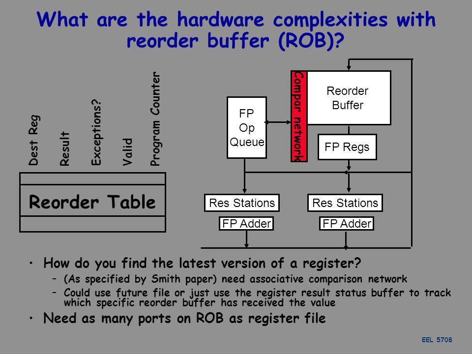 EEL 5708 Workstation Microprocessors 3/2001 Source: Microprocessor Report, www.MPRonline.com Max issue: 4 instructions (many CPUs) Max rename registers: 128 (Pentium 4) Max BHT: 4K x 9 (Alpha 21264B), 16Kx2 (Ultra III) Max Window Size (OOO): 126 intructions (Pent.