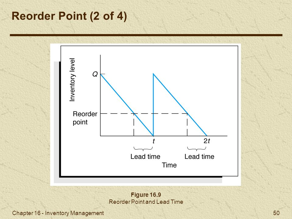 Chapter 16 - Inventory Management 50 Figure 16.9 Reorder Point and Lead Time Reorder Point (2 of 4)