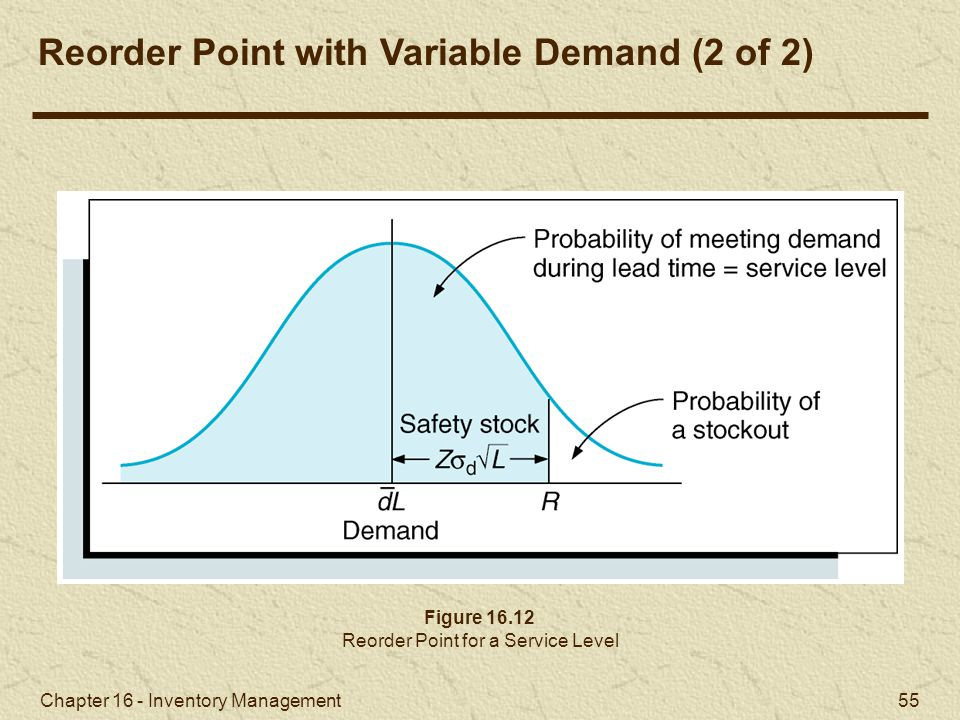 Chapter 16 - Inventory Management 55 Figure 16.12 Reorder Point for a Service Level Reorder Point with Variable Demand (2 of 2)