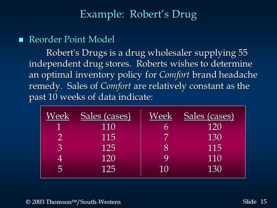 15 © 2003 Thomson  /South-Western Slide Example: Robert's Drug n Reorder Point Model Robert s Drugs is a drug wholesaler supplying 55 independent drug stores.