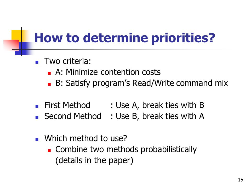 15 How to determine priorities.