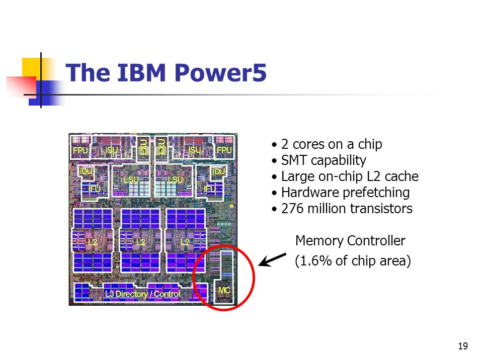19 The IBM Power5 Memory Controller 2 cores on a chip SMT capability Large on-chip L2 cache Hardware prefetching 276 million transistors (1.6% of chip area)