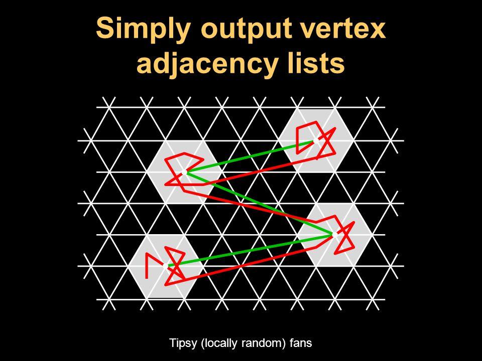 Simply output vertex adjacency lists Tipsy (locally random) fans