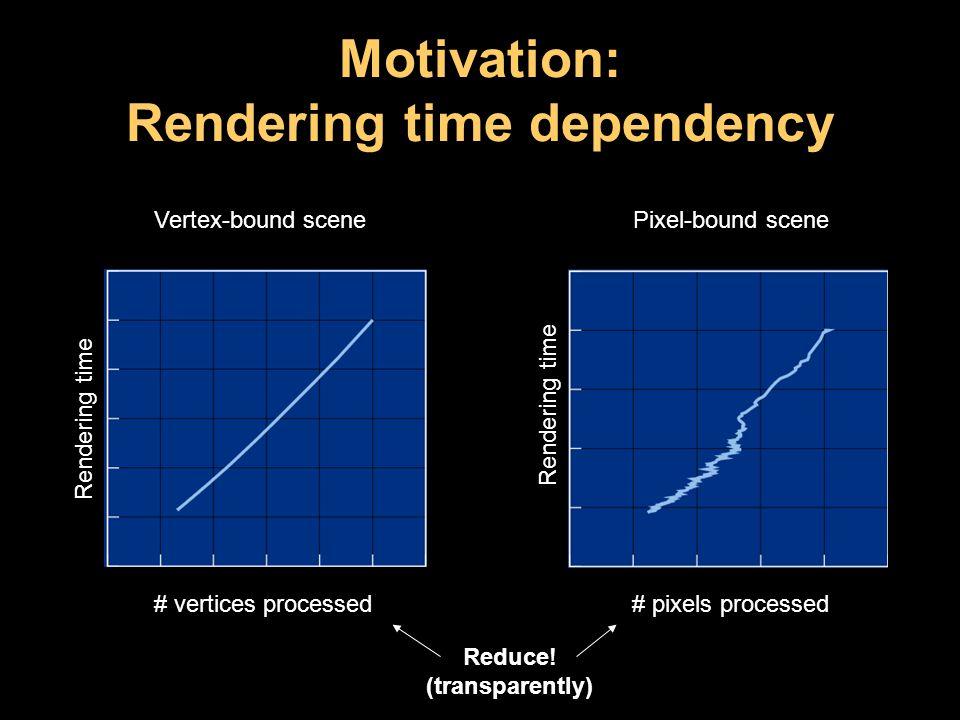Motivation: Rendering time dependency # vertices processed# pixels processed Rendering time Reduce.