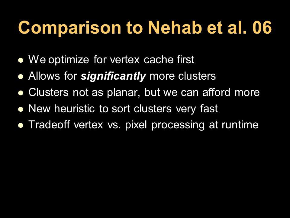 Comparison to Nehab et al.