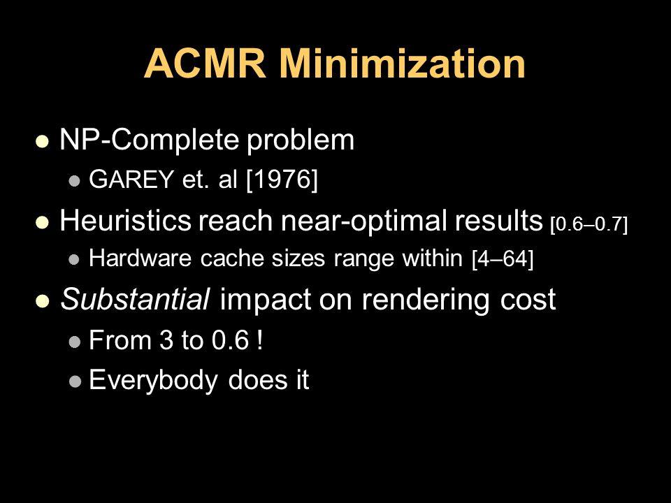 ACMR Minimization NP-Complete problem G AREY et.