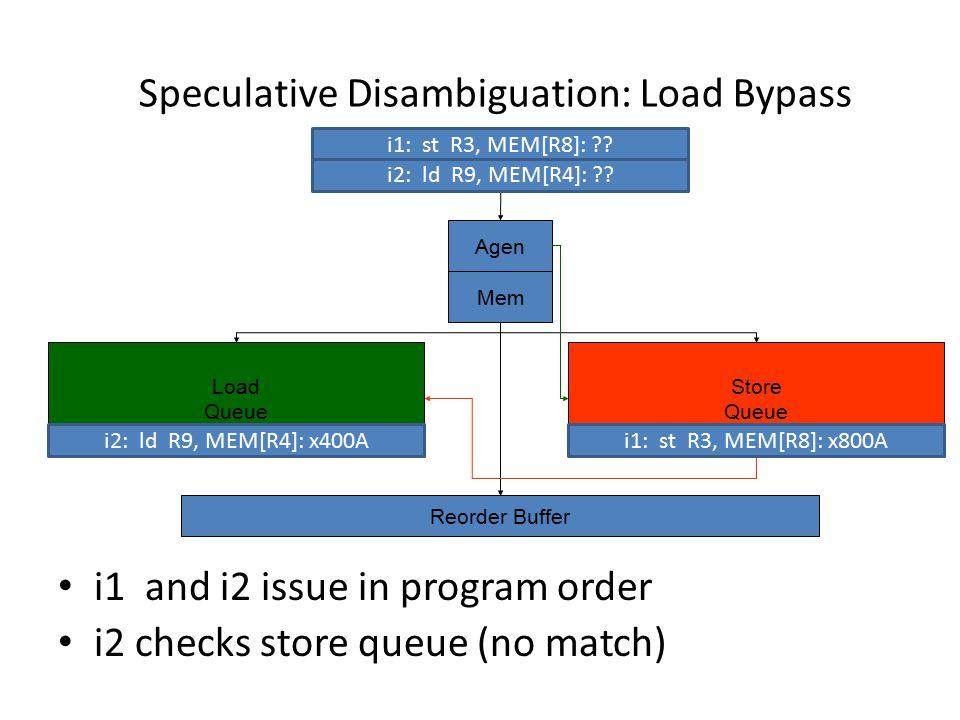 Speculative Disambiguation: Load Bypass Load Queue Store Queue Agen Reorder Buffer Mem i1: st R3, MEM[R8]: .