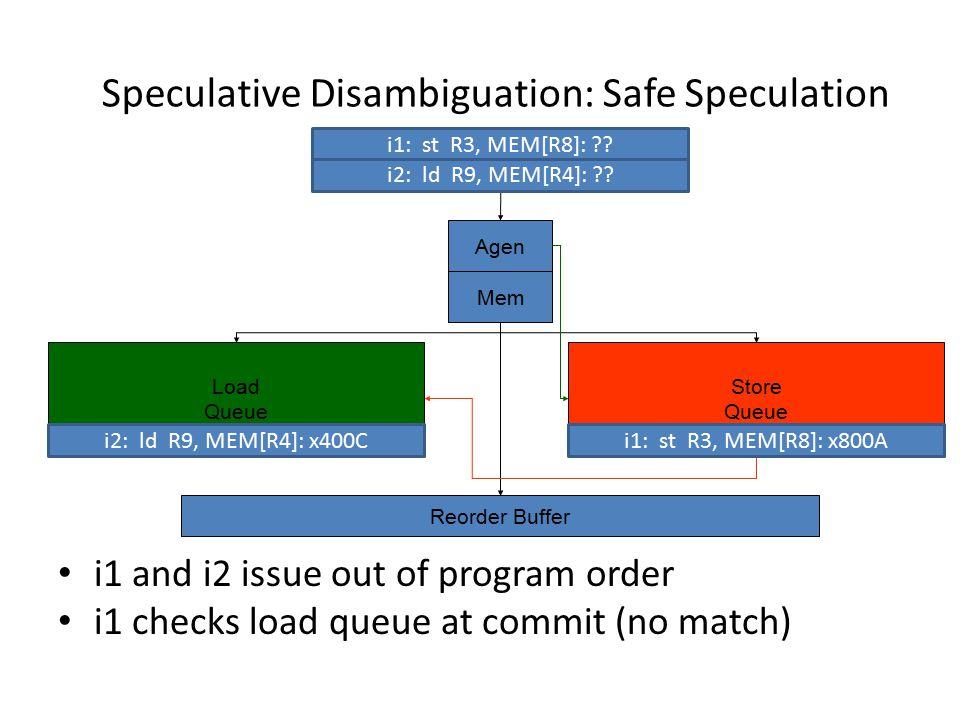Speculative Disambiguation: Safe Speculation Load Queue Store Queue Agen Reorder Buffer Mem i1: st R3, MEM[R8]: .