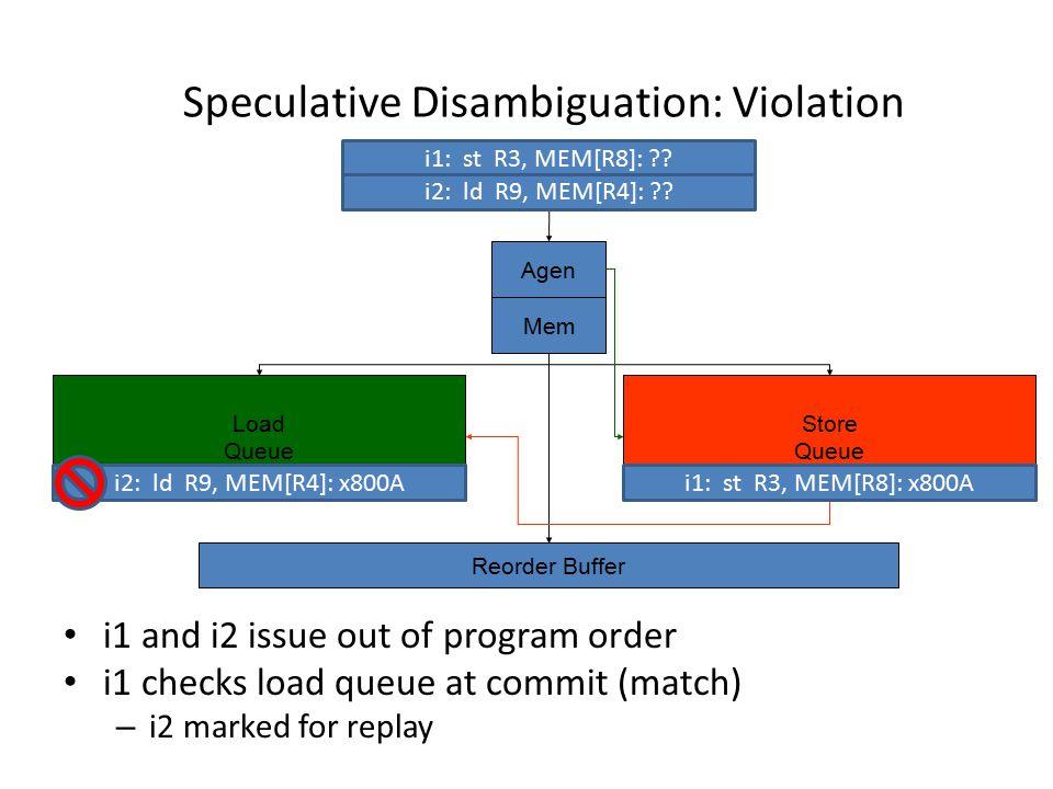 Speculative Disambiguation: Violation Load Queue Store Queue Agen Reorder Buffer Mem i1: st R3, MEM[R8]: .