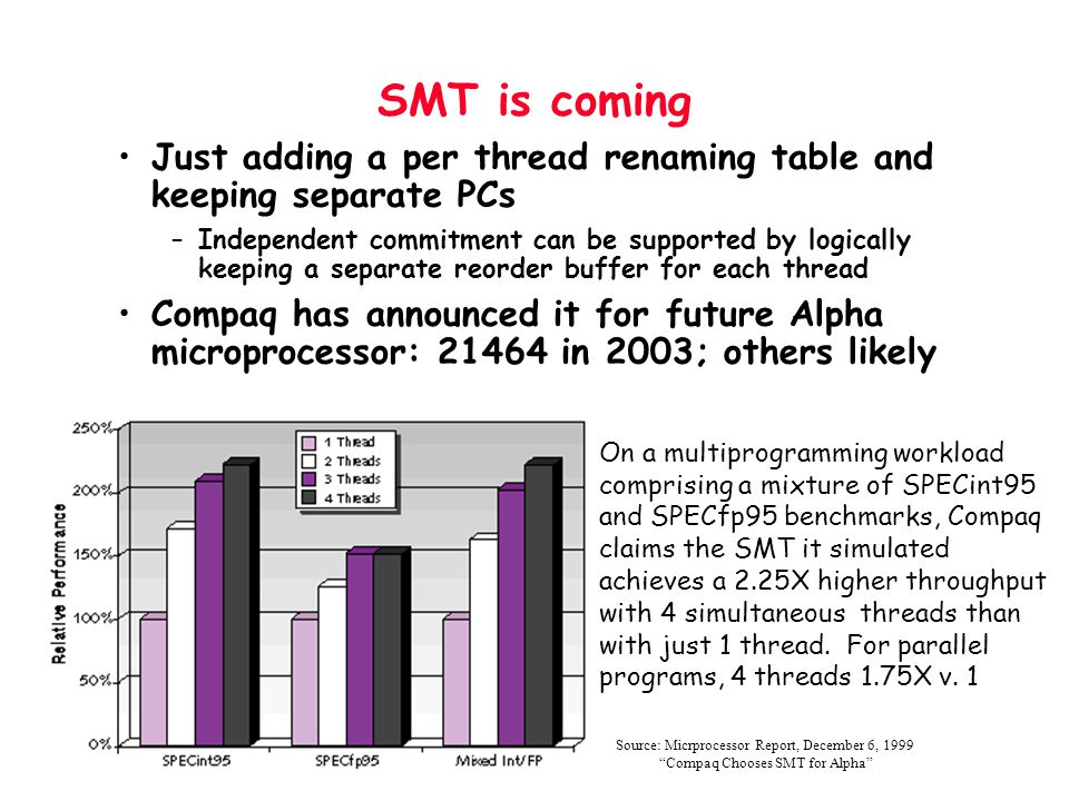 SMT is coming Just adding a per thread renaming table and keeping separate PCs –Independent commitment can be supported by logically keeping a separat