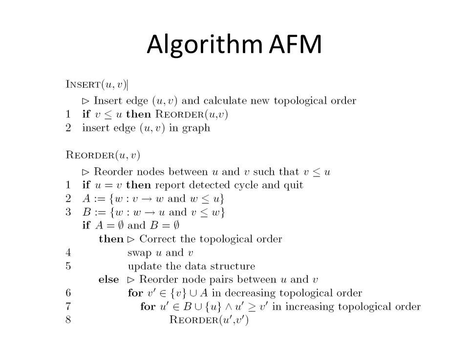 Algorithm AFM