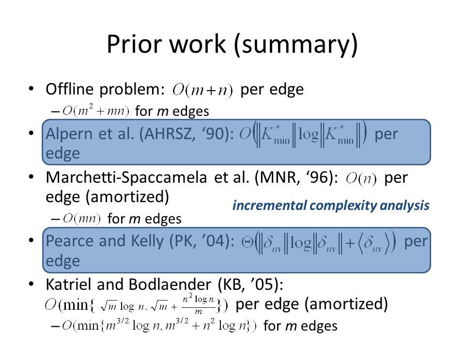 Offline problem: per edge – for m edges Alpern et al.