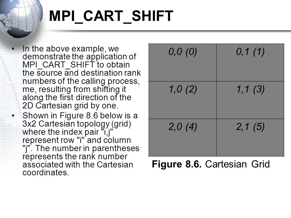 MPI_CART_SHIFT In the above example, we demonstrate the application of MPI_CART_SHIFT to obtain the source and destination rank numbers of the calling