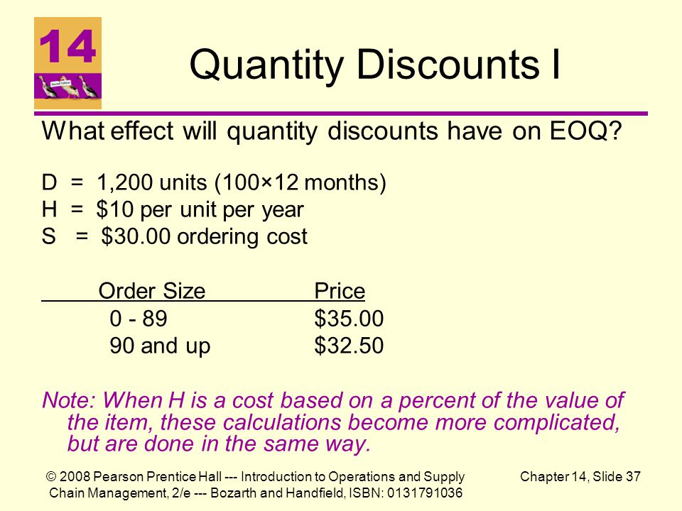 © 2008 Pearson Prentice Hall --- Introduction to Operations and Supply Chain Management, 2/e --- Bozarth and Handfield, ISBN: 0131791036 Chapter 14, Slide 37 Quantity Discounts I What effect will quantity discounts have on EOQ.