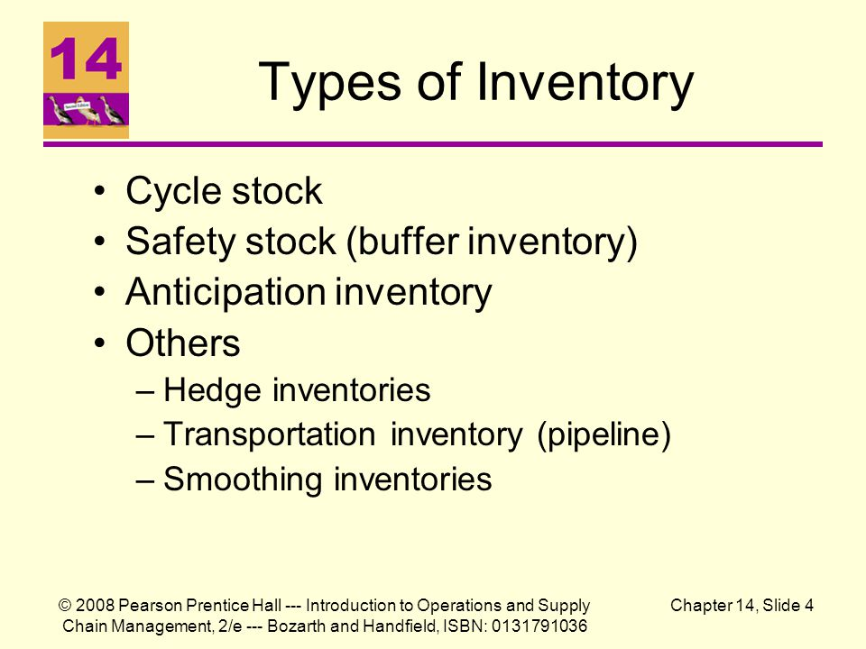© 2008 Pearson Prentice Hall --- Introduction to Operations and Supply Chain Management, 2/e --- Bozarth and Handfield, ISBN: 0131791036 Chapter 14, Slide 4 Types of Inventory Cycle stock Safety stock (buffer inventory) Anticipation inventory Others –Hedge inventories –Transportation inventory (pipeline) –Smoothing inventories