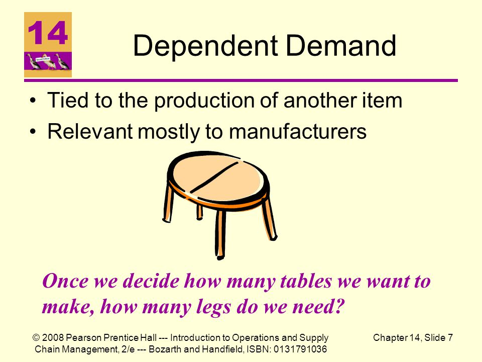 © 2008 Pearson Prentice Hall --- Introduction to Operations and Supply Chain Management, 2/e --- Bozarth and Handfield, ISBN: 0131791036 Chapter 14, Slide 7 Dependent Demand Tied to the production of another item Relevant mostly to manufacturers Once we decide how many tables we want to make, how many legs do we need?