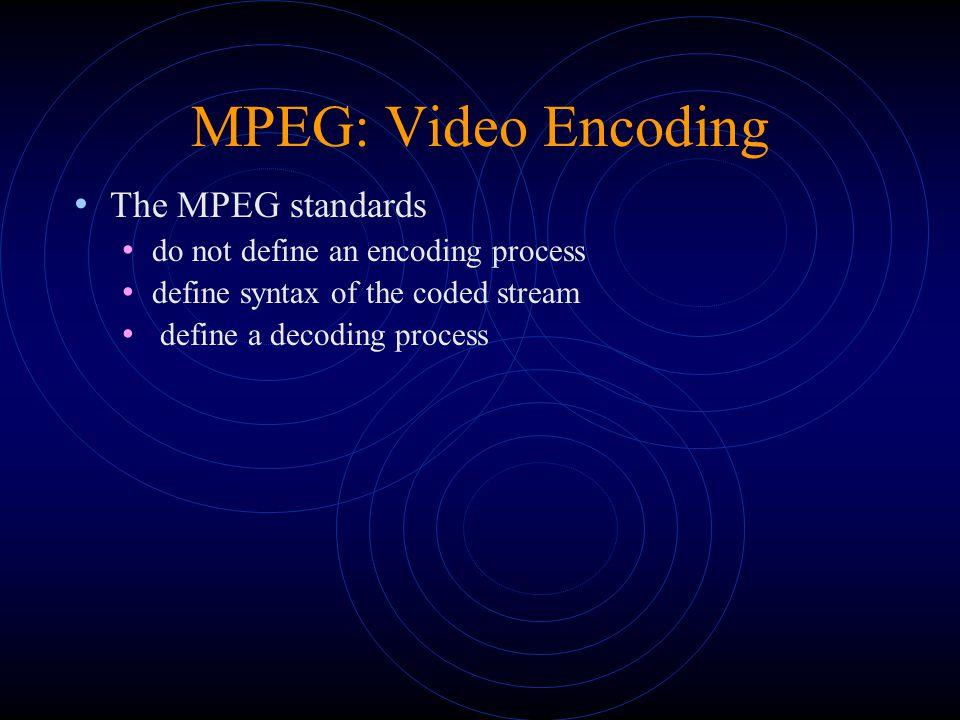MPEG: Video Encoding Pre processing Frame Memory + - DCT Motion Compensation Motion Estimation Frame Memory + IDCT Quantizer (Q) Regulator VLC Encoder Buffer Q -1 Output Input Predictive frame Motion vectors