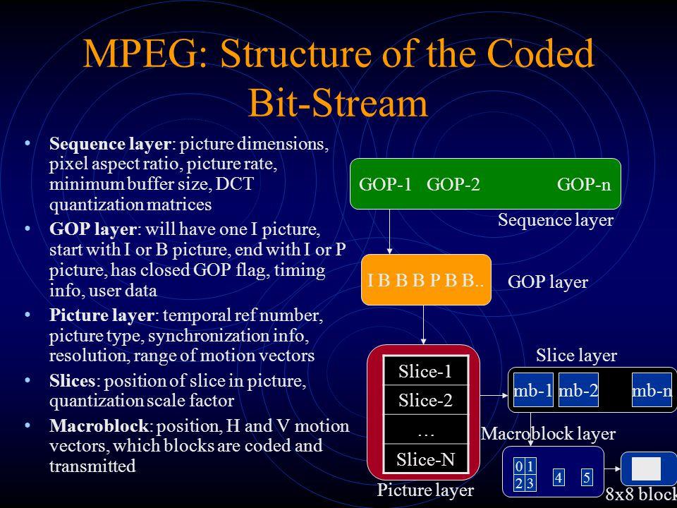MPEG: Macroblock Coding A MQUANT= scale factor q Quantization matrix