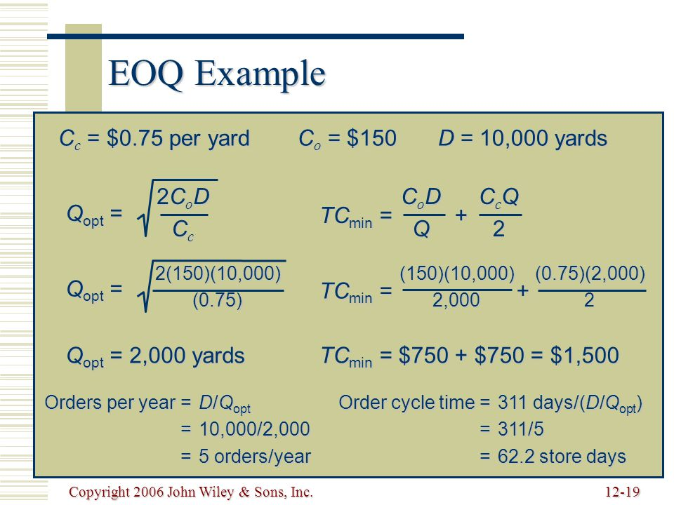 Copyright 2006 John Wiley & Sons, Inc.12-19 EOQ Example C c = $0.75 per yardC o = $150D = 10,000 yards Q opt = 2CoD2CoDCcCc2CoD2CoDCcCc 2(150)(10,000)(0.75) Q opt = 2,000 yards TC min = + CoDCoDQQCoDCoDQQQ CcQCcQ22CcQCcQ222 (150)(10,000)2,000(0.75)(2,000)2 TC min = $750 + $750 = $1,500 Orders per year =D/Q opt =10,000/2,000 =5 orders/year Order cycle time =311 days/(D/Q opt ) =311/5 =62.2 store days