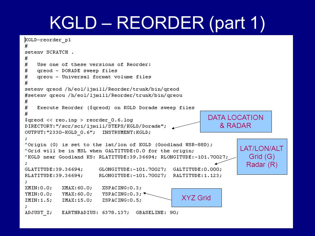 KGLD – REORDER (part 1) DATA LOCATION & RADAR XYZ Grid LAT/LON/ALT Grid (G) Radar (R)