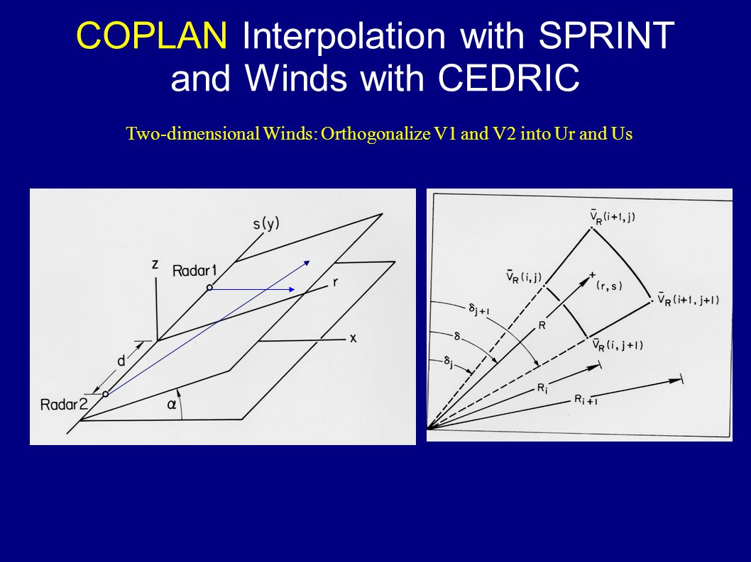 COPLAN Interpolation with SPRINT and Winds with CEDRIC Two-dimensional Winds: Orthogonalize V1 and V2 into Ur and Us