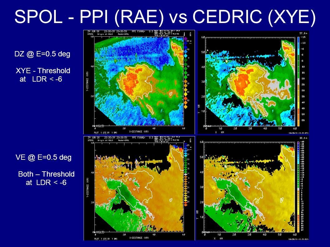 SPOL - PPI (RAE) vs CEDRIC (XYE) DZ @ E=0.5 deg XYE - Threshold at LDR < -6 VE @ E=0.5 deg Both – Threshold at LDR < -6