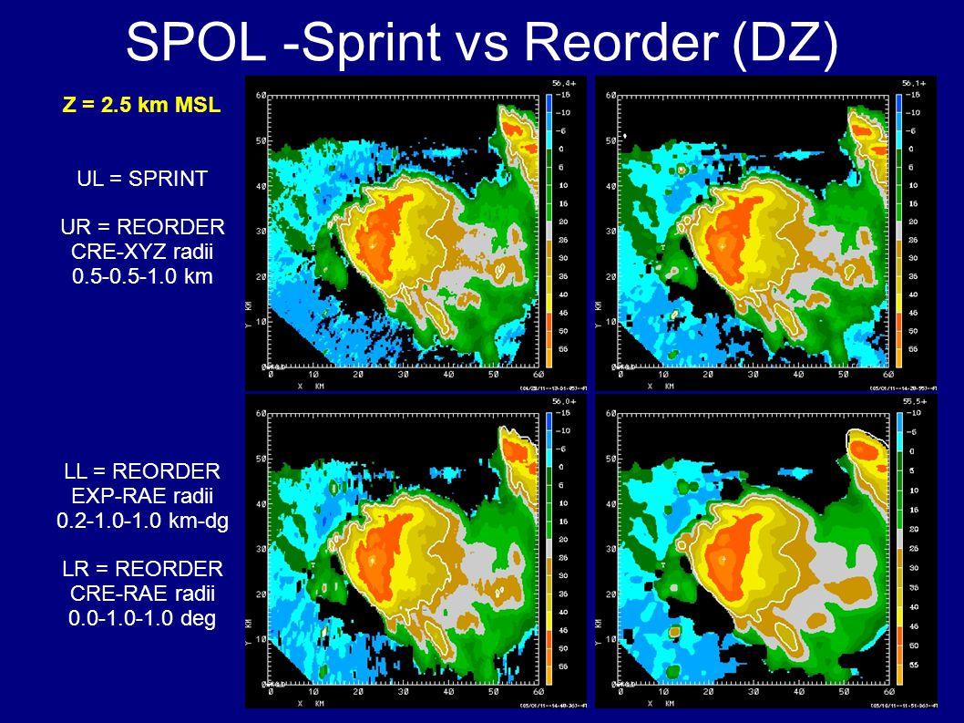 SPOL -Sprint vs Reorder (DZ) Z = 2.5 km MSL UL = SPRINT UR = REORDER CRE-XYZ radii 0.5-0.5-1.0 km LL = REORDER EXP-RAE radii 0.2-1.0-1.0 km-dg LR = RE