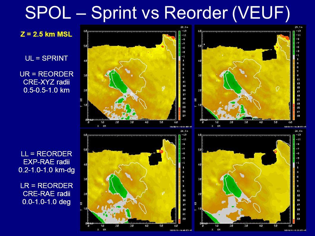 SPOL – Sprint vs Reorder (VEUF) Z = 2.5 km MSL UL = SPRINT UR = REORDER CRE-XYZ radii 0.5-0.5-1.0 km LL = REORDER EXP-RAE radii 0.2-1.0-1.0 km-dg LR =
