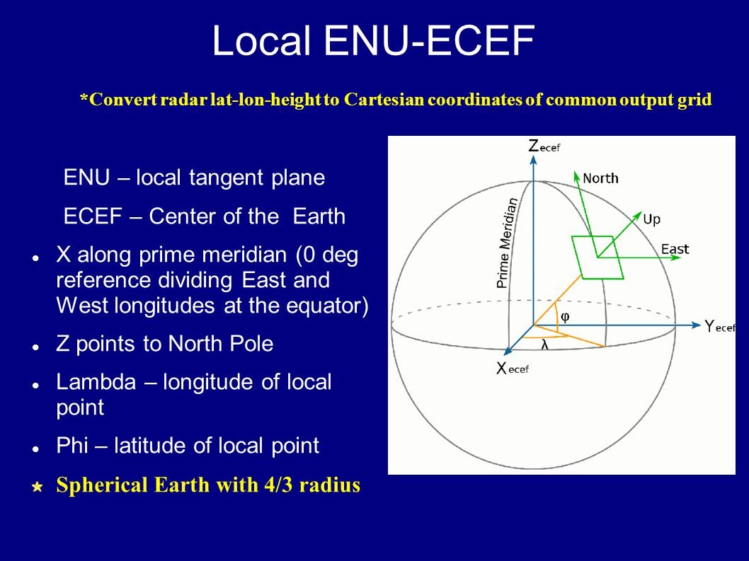 Local ENU-ECEF ENU – local tangent plane ECEF – Center of the Earth X along prime meridian (0 deg reference dividing East and West longitudes at the equator) Z points to North Pole Lambda – longitude of local point Phi – latitude of local point Spherical Earth with 4/3 radius *Convert radar lat-lon-height to Cartesian coordinates of common output grid