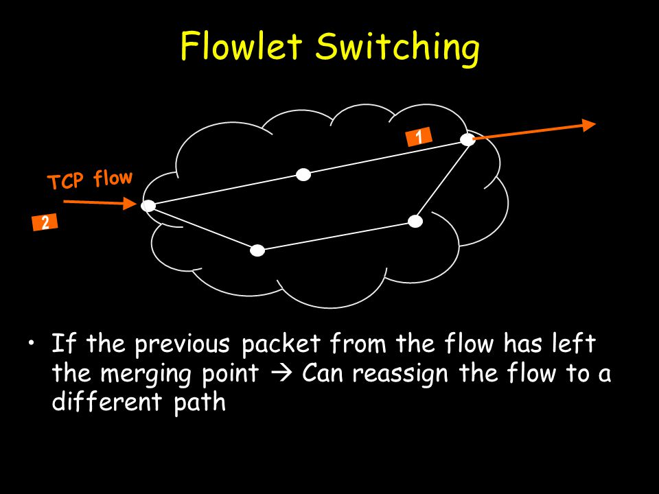 Flowlet Switching If the previous packet from the flow has left the merging point  Can reassign the flow to a different path TCP flow 2 1