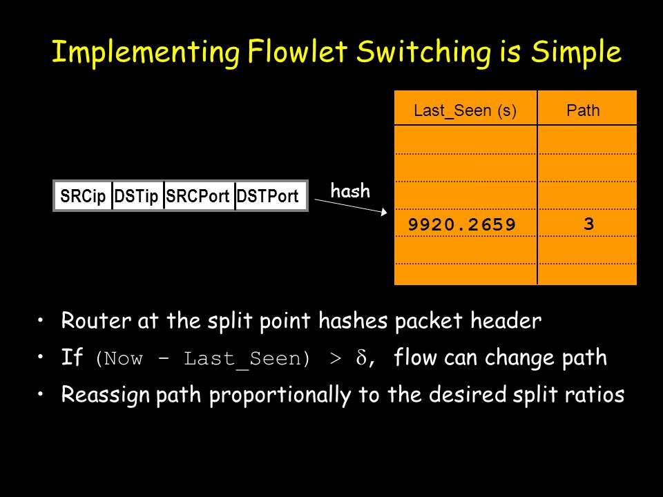 Implementing Flowlet Switching is Simple Router at the split point hashes packet header If (Now - Last_Seen) > , flow can change path Reassign path proportionally to the desired split ratios SRCip DSTip SRCPort DSTPort hash Last_Seen (s)Path 9920.2659 3