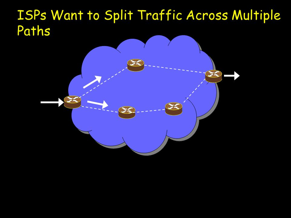 ISPs Want to Split Traffic Across Multiple Paths