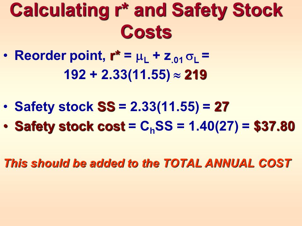 Calculating r* and Safety Stock Costs r*Reorder point, r* =  L + z.01  L = 219 192 + 2.33(11.55)  219 SS27Safety stock SS = 2.33(11.55) = 27 Safety stock cost$37.80Safety stock cost = C h SS = 1.40(27) = $37.80 This should be added to the TOTAL ANNUAL COST