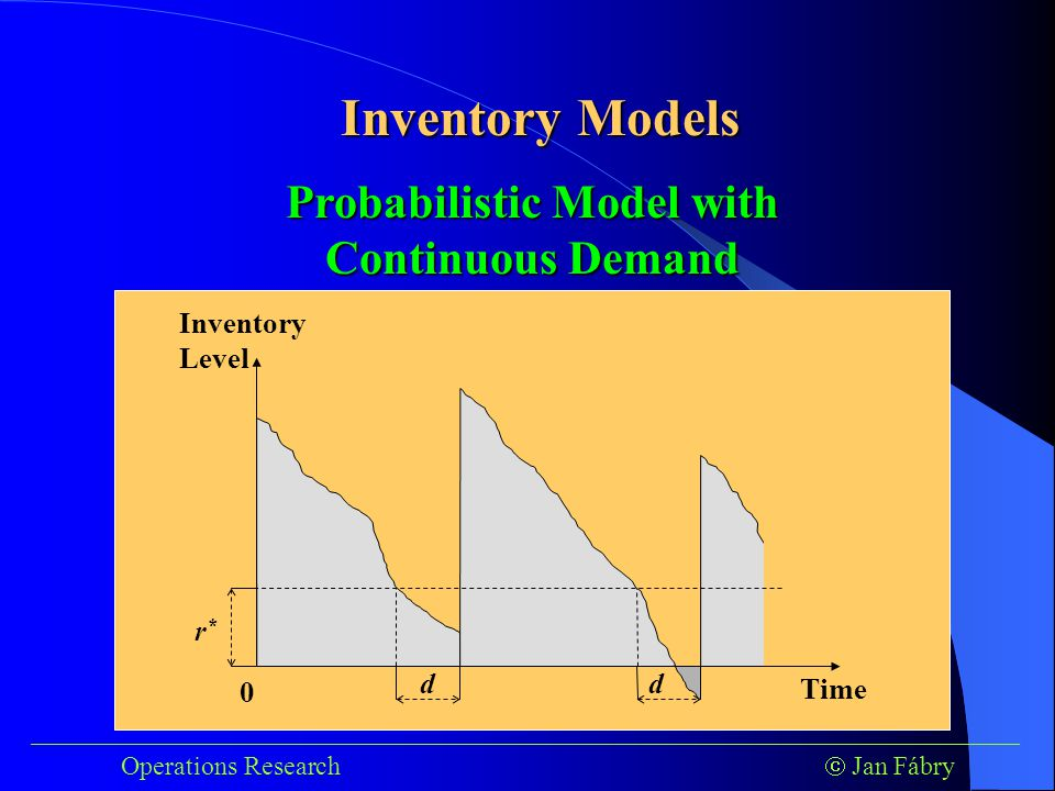 ___________________________________________________________________________ Operations Research  Jan Fábry Inventory Models Probabilistic Model with Continuous Demand d Time Inventory Level 0 d r *