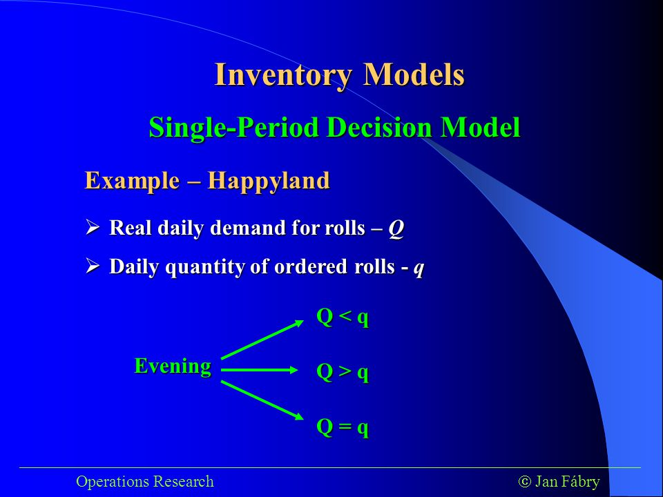 ___________________________________________________________________________ Operations Research  Jan Fábry Inventory Models Example – Happyland Single-Period Decision Model  Real daily demand for rolls – Q  Daily quantity of ordered rolls - q Evening Q < q Q > q Q = q