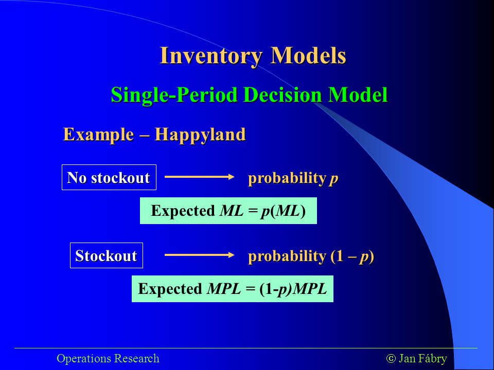___________________________________________________________________________ Operations Research  Jan Fábry Inventory Models Example – Happyland Single-Period Decision Model No stockout probability p Stockout probability (1 – p) Expected ML = p(ML) Expected MPL = (1-p)MPL