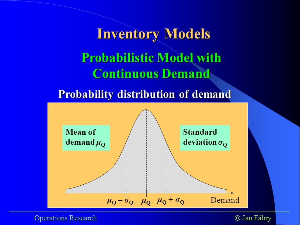 ___________________________________________________________________________ Operations Research  Jan Fábry Inventory Models Probabilistic Model with Continuous Demand Probability distribution of demand μQμQ Demand μ Q + σ Q μ Q – σ Q Mean of demand μ Q Standard deviation σ Q