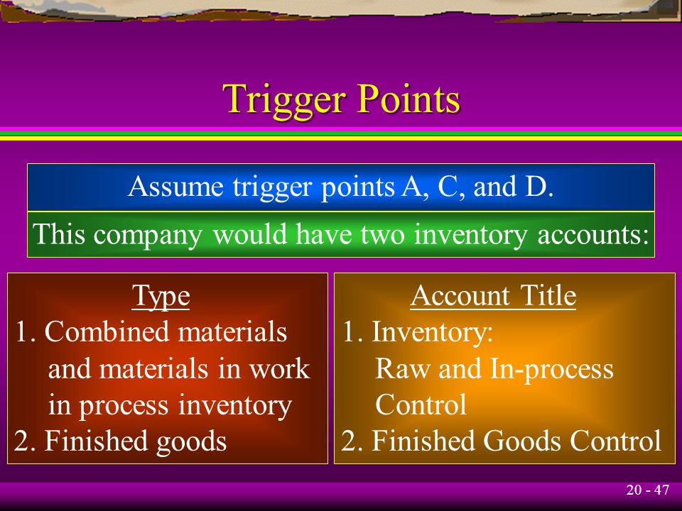 20 - 47 Trigger Points Assume trigger points A, C, and D.