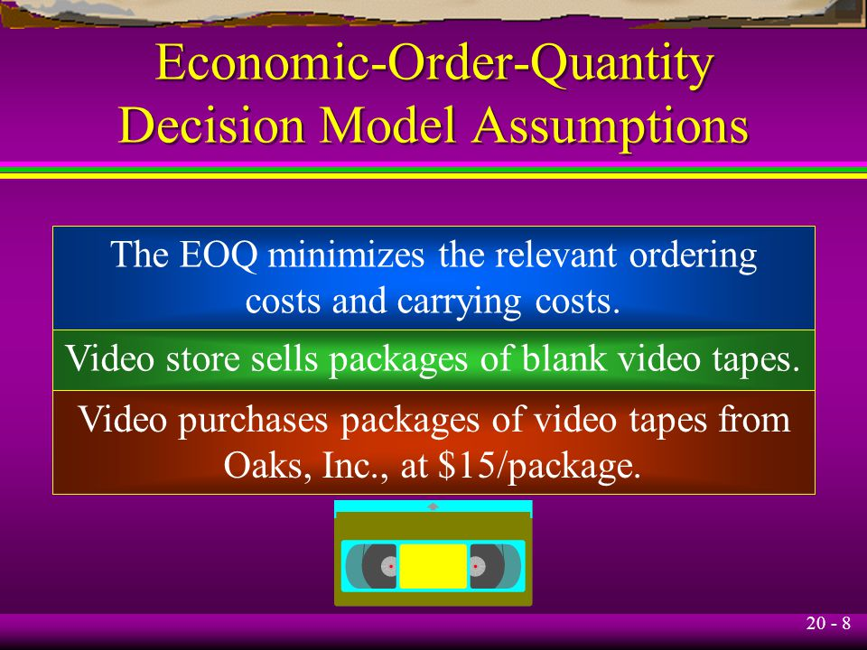 20 - 8 Economic-Order-Quantity Decision Model Assumptions The EOQ minimizes the relevant ordering costs and carrying costs.