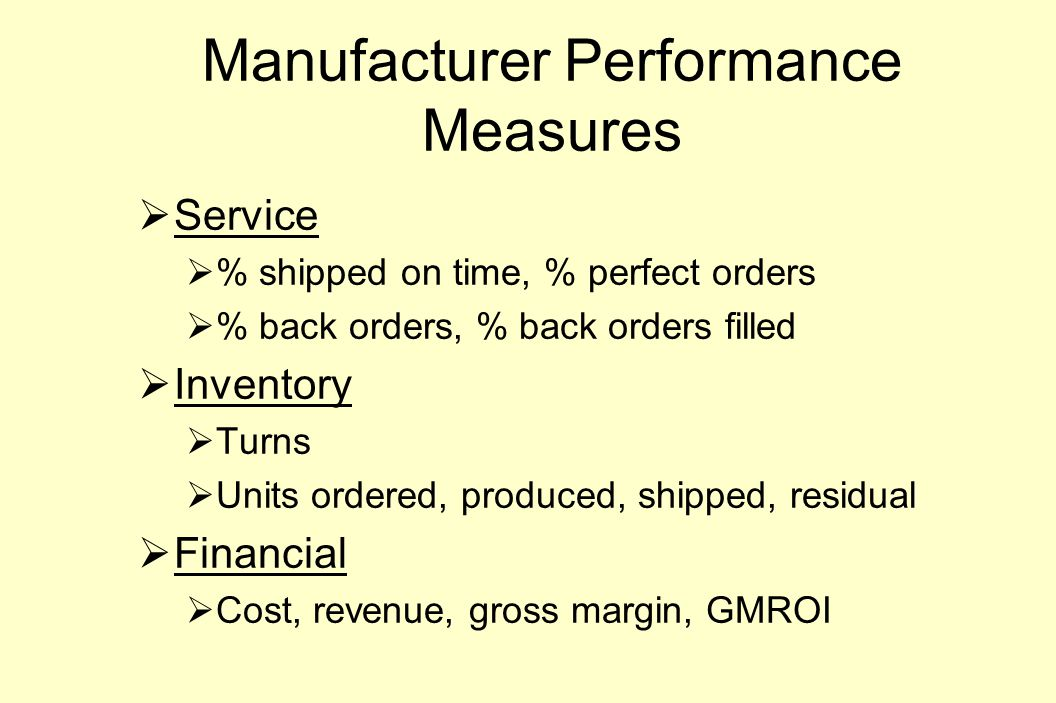 Manufacturer Performance Measures  Service  % shipped on time, % perfect orders  % back orders, % back orders filled  Inventory  Turns  Units ordered, produced, shipped, residual  Financial  Cost, revenue, gross margin, GMROI