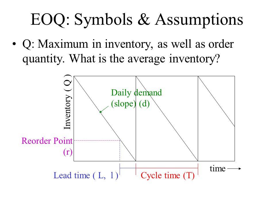EOQ: Symbols & Assumptions Q: Maximum in inventory, as well as order quantity.