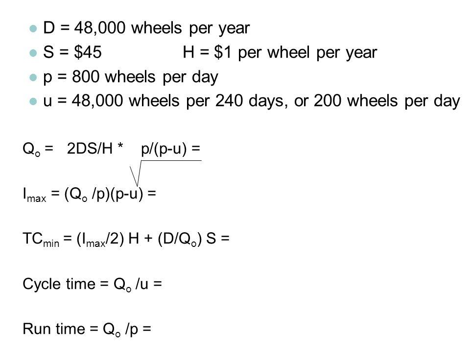 D = 48,000 wheels per year S = $45 H = $1 per wheel per year p = 800 wheels per day u = 48,000 wheels per 240 days, or 200 wheels per day Q o = 2DS/H