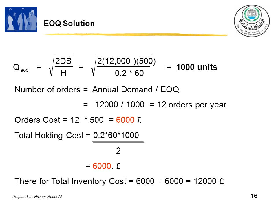 Prepared by Hazem Abdel-Al 16 EOQ Solution Q = 2DS H = 2(12,000 )(500) 0.2 * 60 = 1000 units eoq Number of orders = Annual Demand / EOQ = 12000 / 1000 = 12 orders per year.
