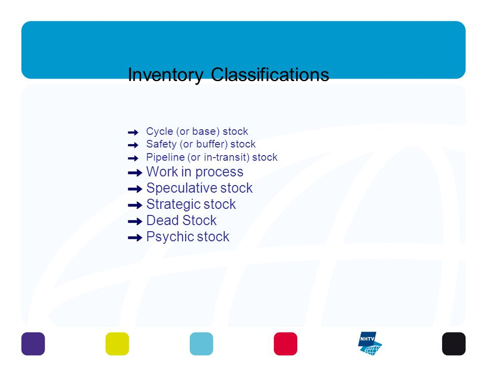 Inventory Classifications Cycle (or base) stock Safety (or buffer) stock Pipeline (or in-transit) stock Work in process Speculative stock Strategic st
