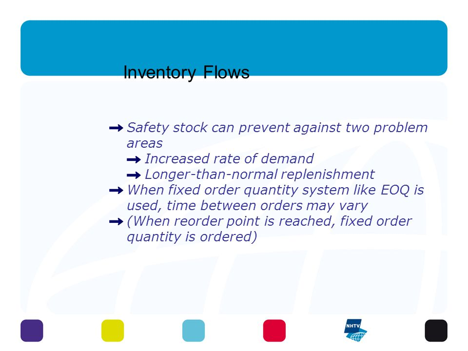 Inventory Flows Safety stock can prevent against two problem areas Increased rate of demand Longer-than-normal replenishment When fixed order quantity