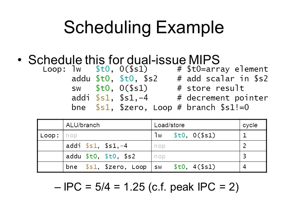 Scheduling Example Schedule this for dual-issue MIPS Loop: lw $t0, 0($s1) # $t0=array element addu $t0, $t0, $s2 # add scalar in $s2 sw $t0, 0($s1) # store result addi $s1, $s1,–4 # decrement pointer bne $s1, $zero, Loop # branch $s1!=0 ALU/branchLoad/storecycle Loop:noplw $t0, 0($s1)1 addi $s1, $s1,–4nop2 addu $t0, $t0, $s2nop3 bne $s1, $zero, Loopsw $t0, 4($s1)4 –IPC = 5/4 = 1.25 (c.f.